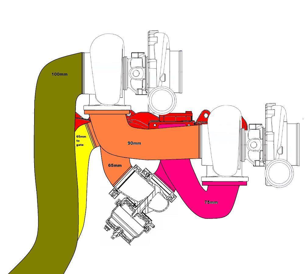 toyota supra mkiv compound sequential twin turbo setup rh mkiv supras org nz DT International Twin Turbo Subaru Twin Turbo Headers