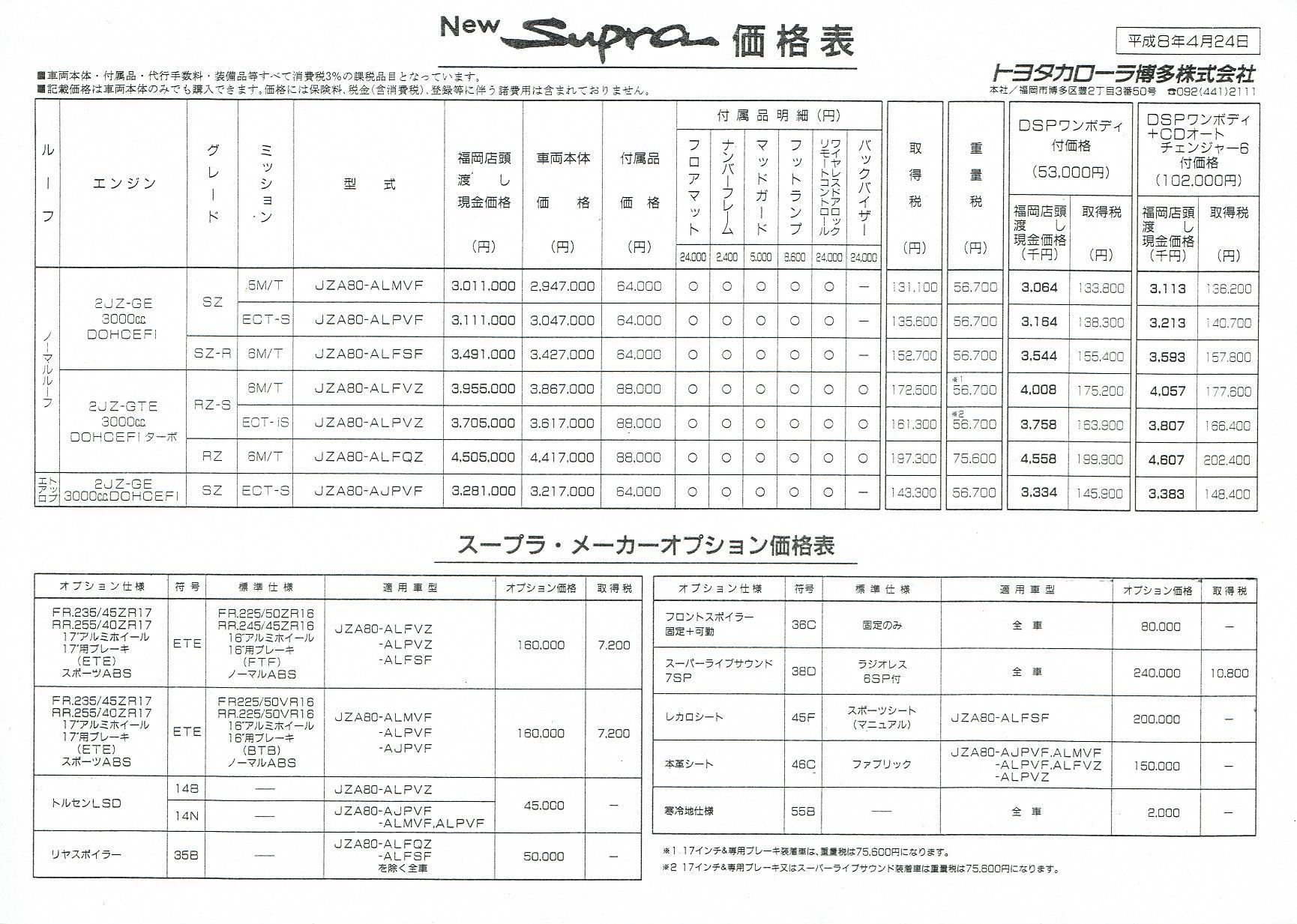 Toyota Supra MKIV : MKIV Specifications