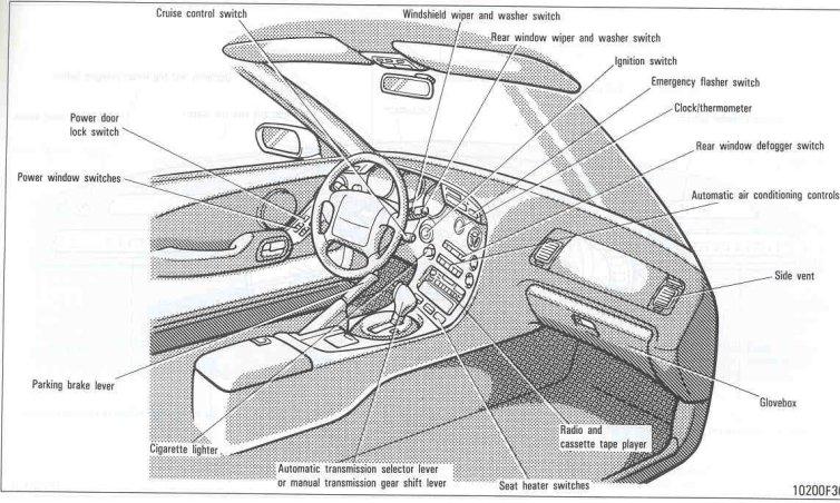 toyota supra mkiv magazine articles rh mkiv supras org nz Toyota Chaser 2JZ Toyota Supra 2JZ Twin Turbo