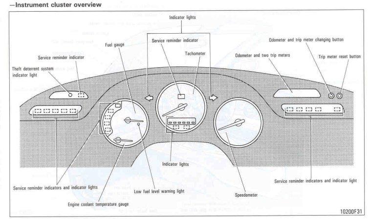 Toyota Supra Mkiv Magazine Articles