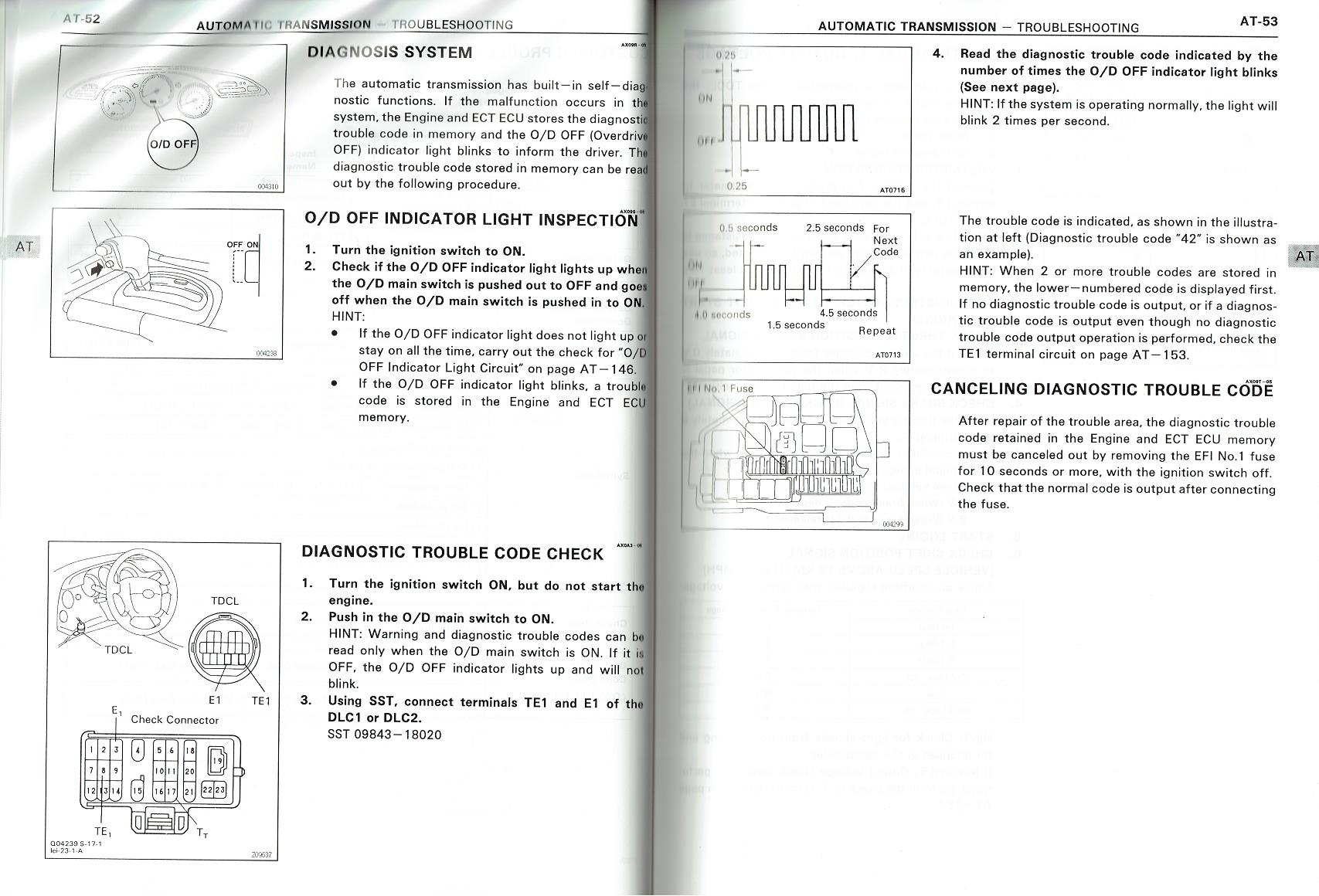 p52 53 toyota supra mkiv mkiv technical articles hks sld type 2 wiring diagram at reclaimingppi.co