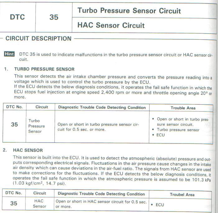 Toyota Supra MKIV : Manuals