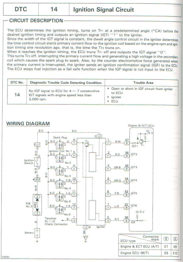 Symptoms of a stuffed crankshaft position sensor on 1JZ?